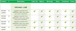 Product List Organic Line