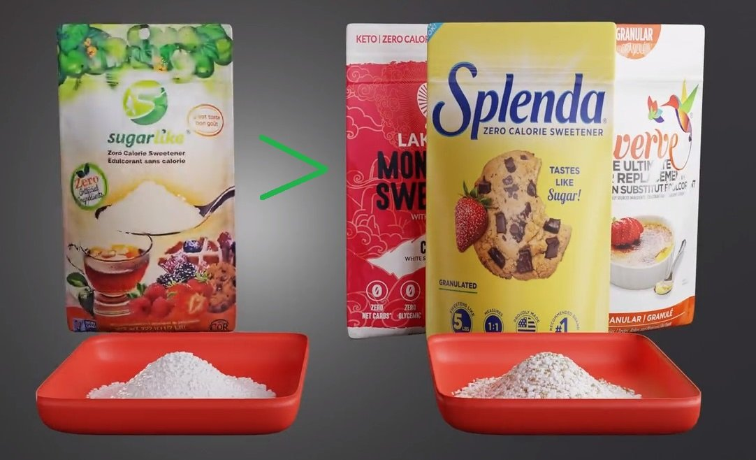 An image showing SugarLike and competing sweetener brands. The image shows a greater than sign indicating that SugarLike sweeteners are superior